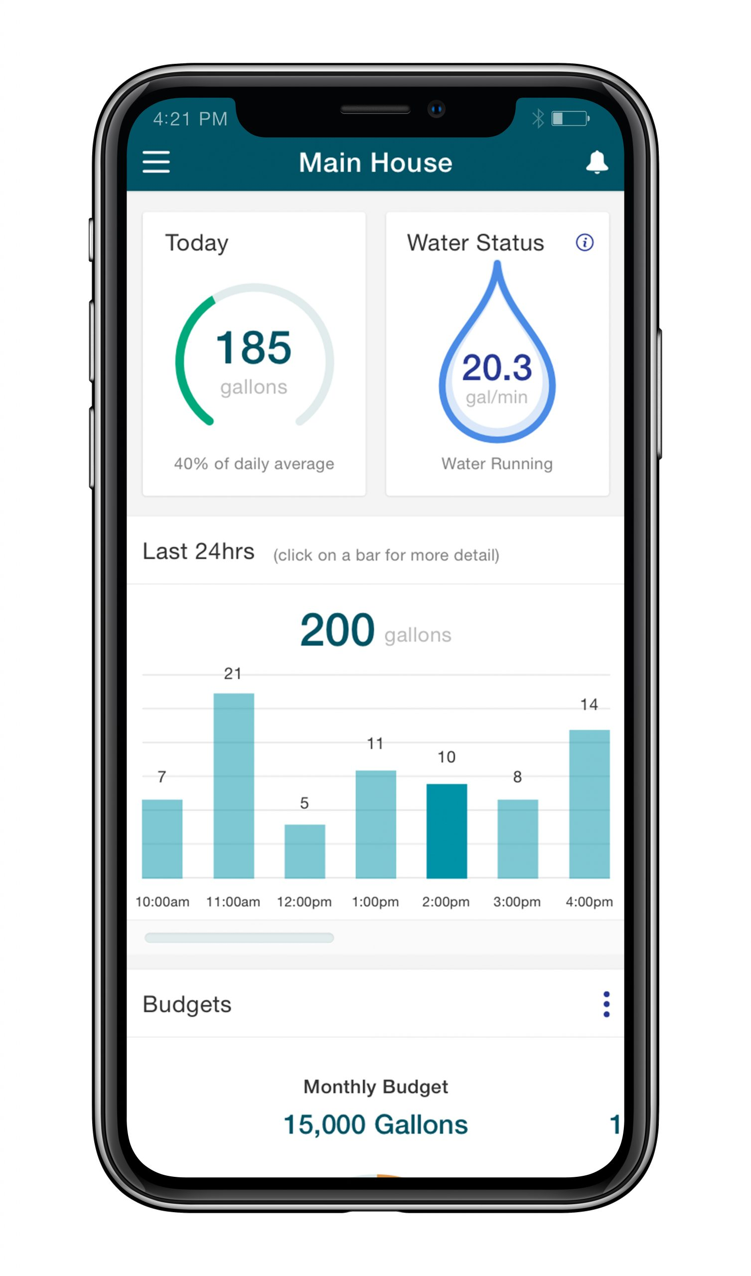 See Your Water Use in Real-time